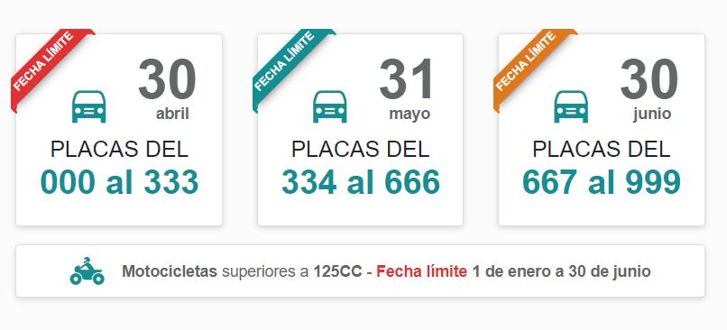 fechas para pagar el impuesto vehicular valle del cauca