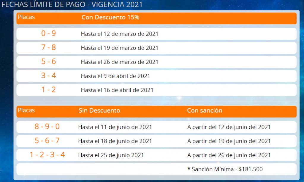 fechas límite de pago del impuesto vehicular en bucaramanga santander